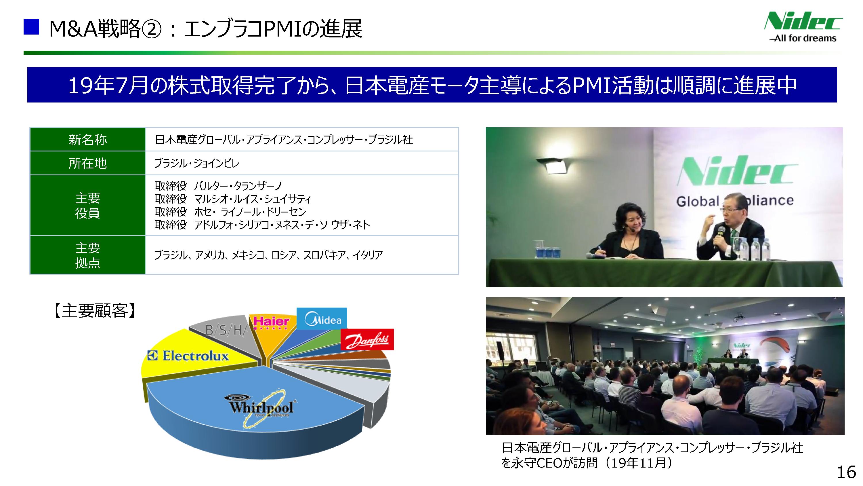 電 モビリティ 日本 産